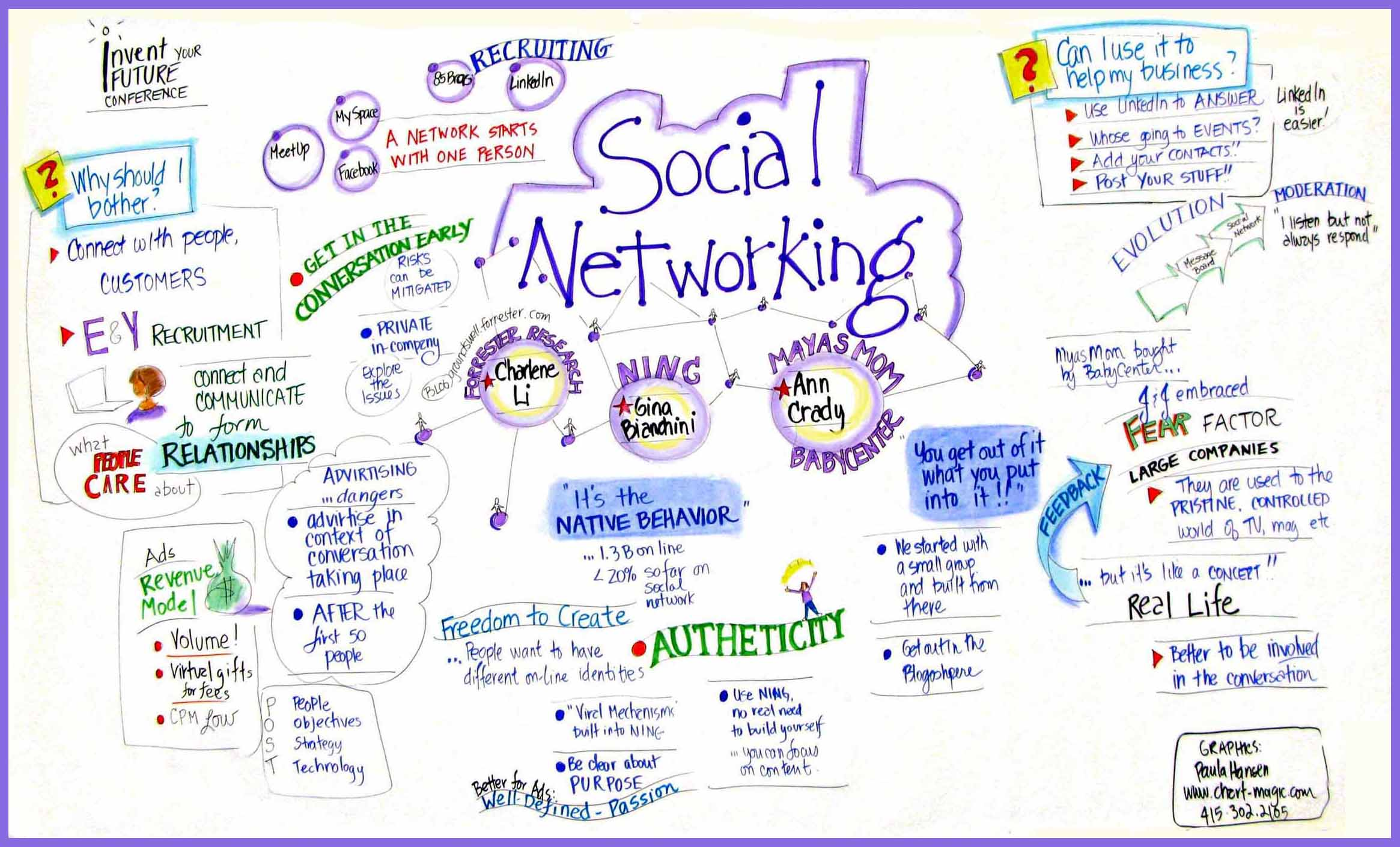 student essays on social networking