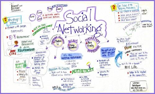 Immagine tratta dal blog www.blog.untrabajo.es